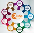 Club CCI28 2016